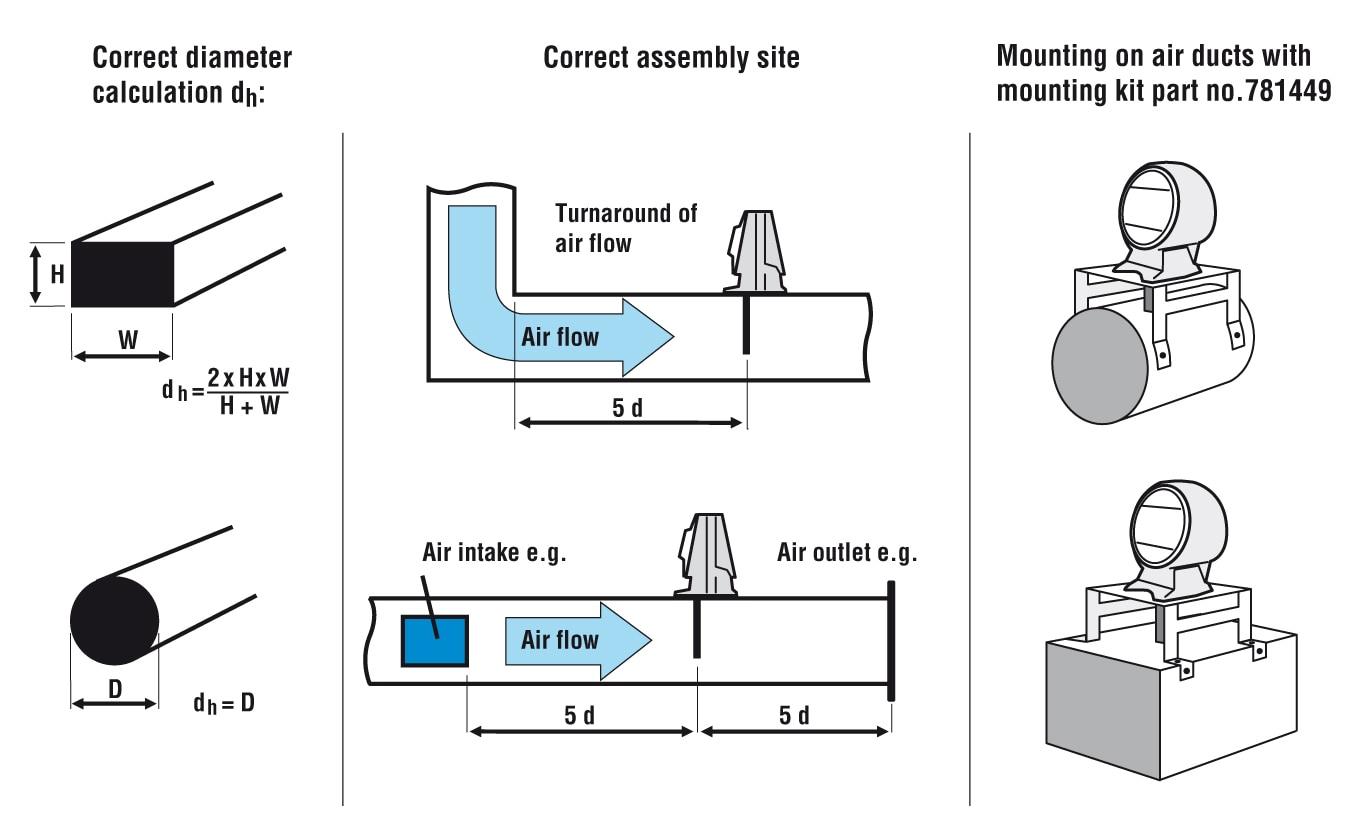 Venturi air duct housing for iq8quad otblue lkm 802379 3 buycottarizona Image collections